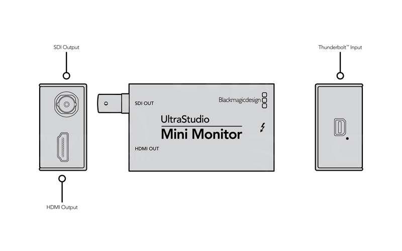 Buy Blackmagic Design Ultrastudio Mini Monitor Bmd Bdlkulsdzminimon