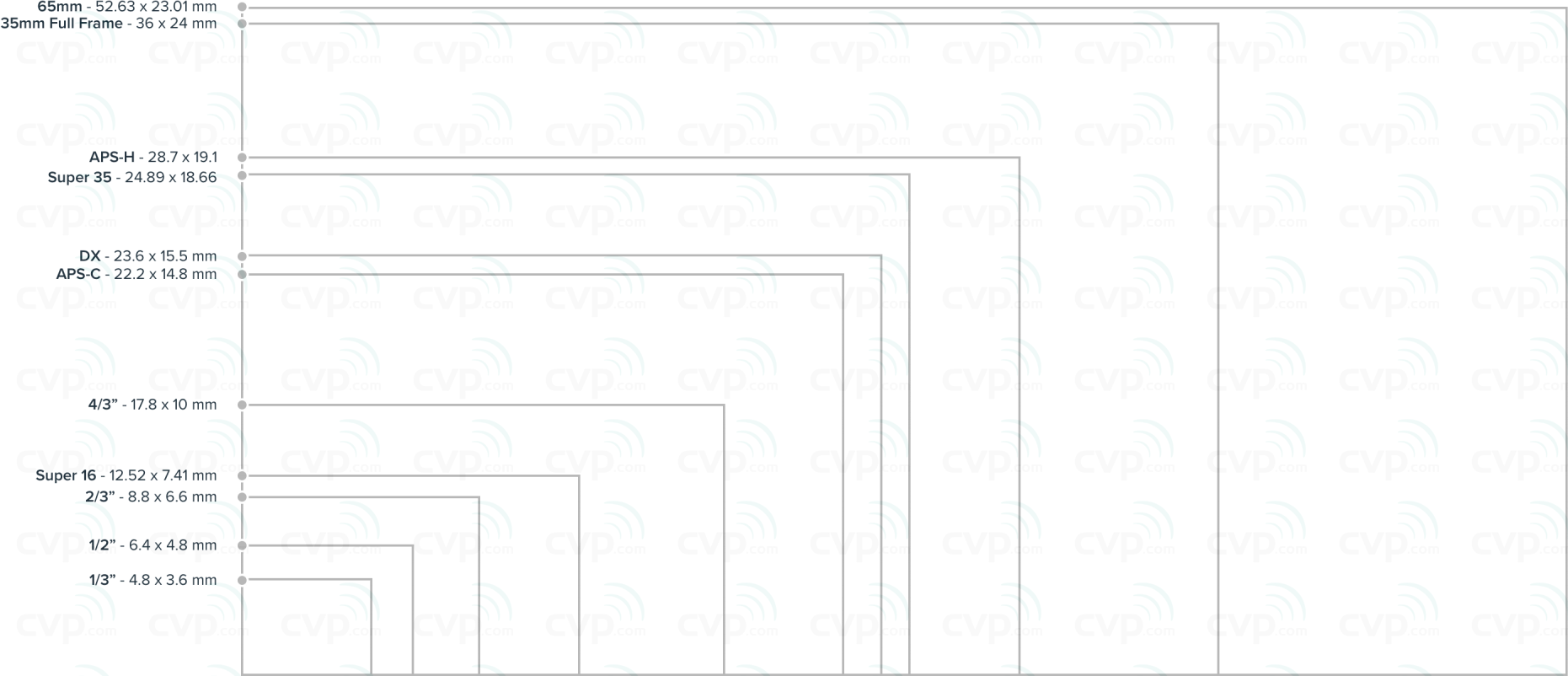 Ziemlich 2 X 3 Rahmen Bilder - Benutzerdefinierte Bilderrahmen Ideen ...